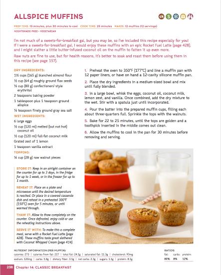 Inside The Keto Diet: Allspice Muffins